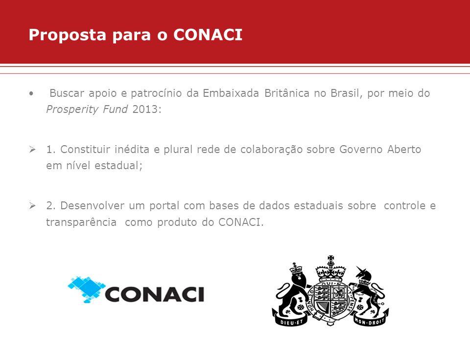 Proposta para o CONACI Buscar apoio e patrocínio da Embaixada Britânica no Brasil, por meio do Prosperity Fund 2013: