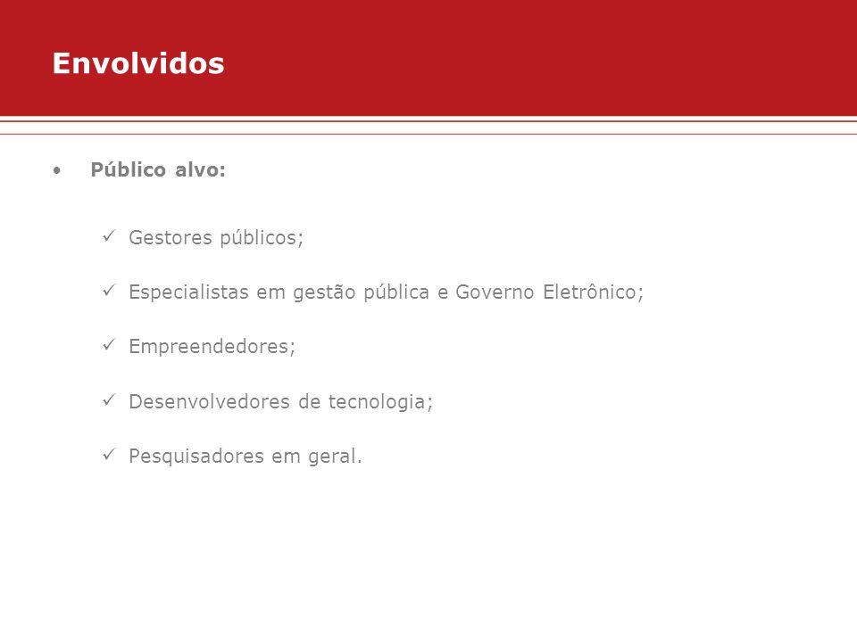 Envolvidos Público alvo: Gestores públicos;