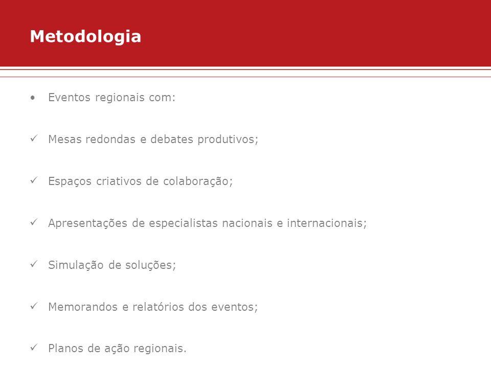 Metodologia Eventos regionais com: