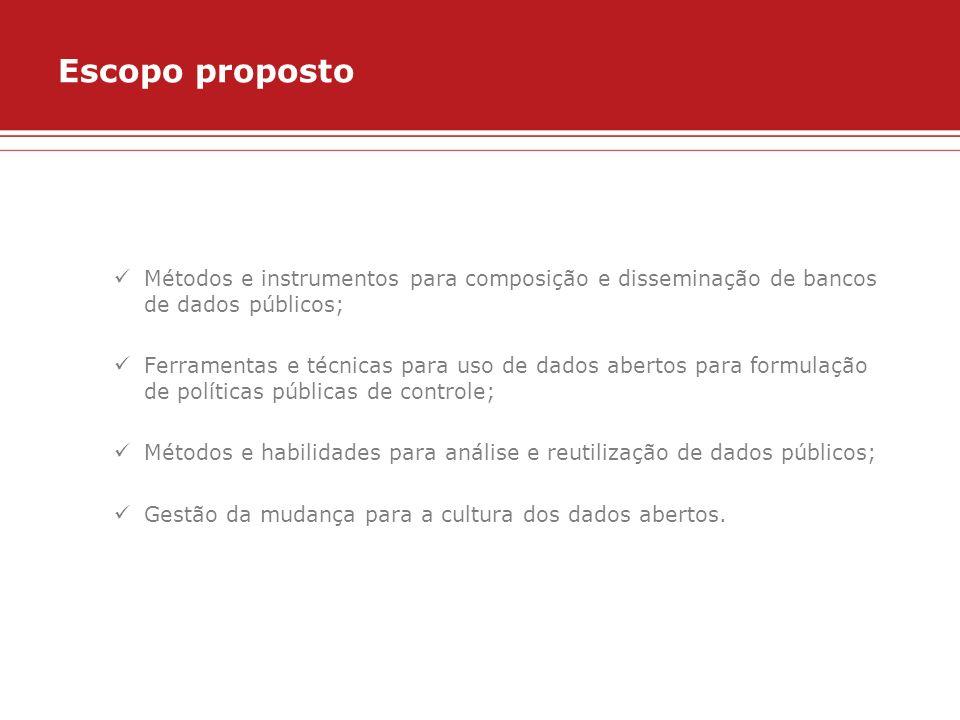 Escopo proposto Métodos e instrumentos para composição e disseminação de bancos de dados públicos;