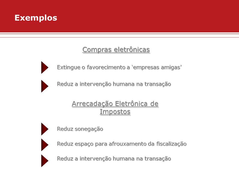 Exemplos Para textos em geral