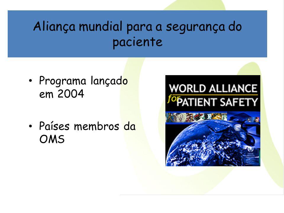 Aliança mundial para a segurança do paciente