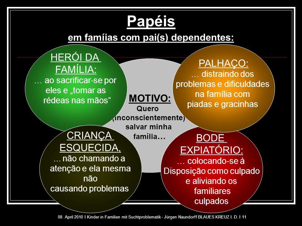Papéis em famíias com pai(s) dependentes: