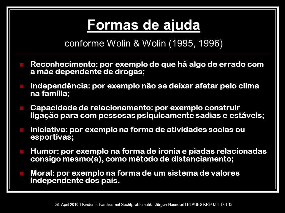 Formas de ajuda conforme Wolin & Wolin (1995, 1996)