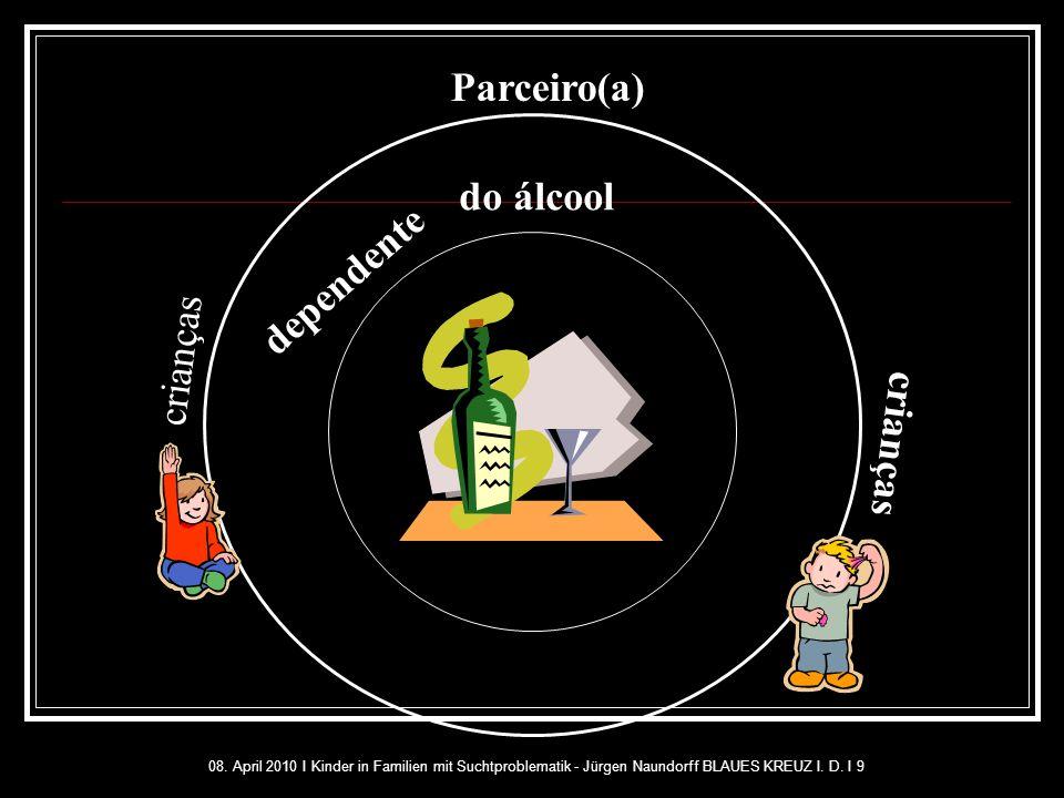 Parceiro(a) do álcool dependente crianças crianças