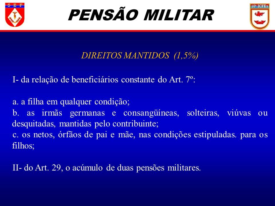PENSÃO MILITAR DIREITOS MANTIDOS (1,5%)