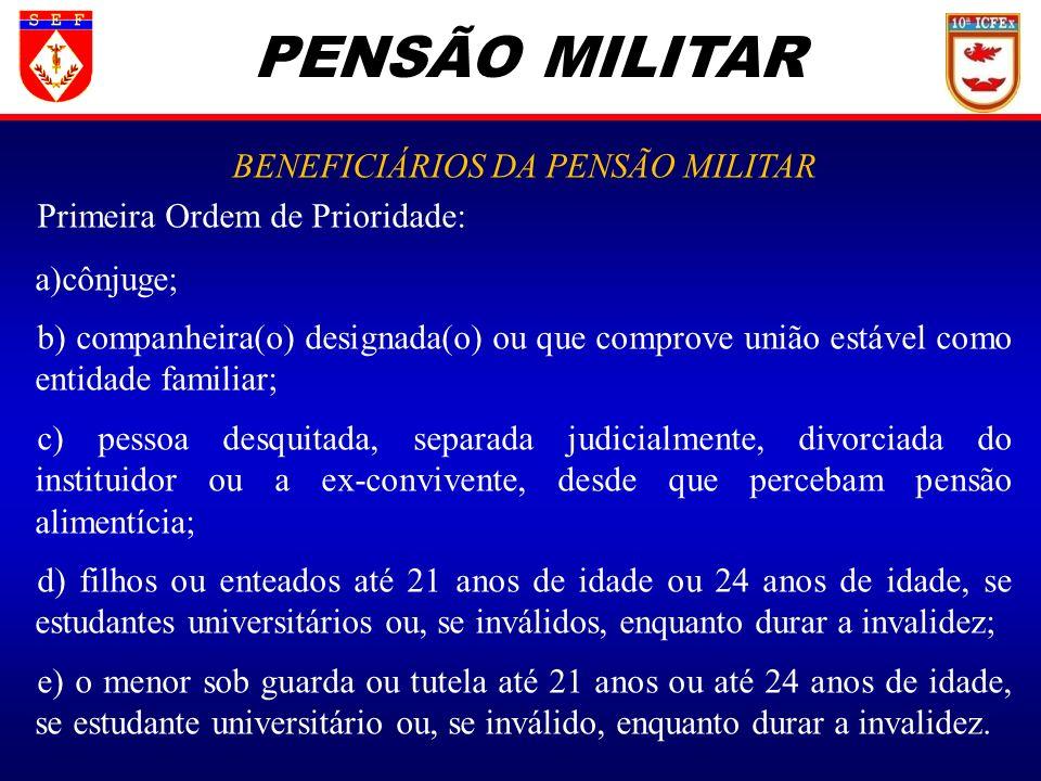 BENEFICIÁRIOS DA PENSÃO MILITAR