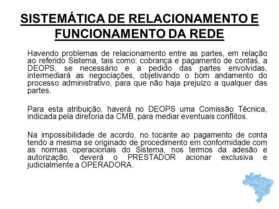 SISTEMÁTICA DE RELACIONAMENTO E FUNCIONAMENTO DA REDE