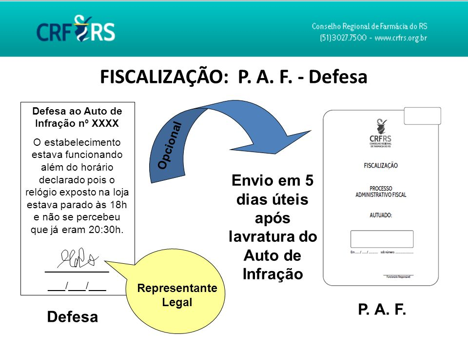 FISCALIZAÇÃO: P. A. F. - Defesa