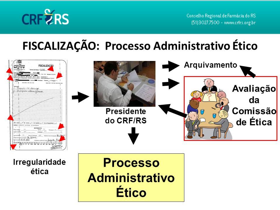 FISCALIZAÇÃO: Processo Administrativo Ético