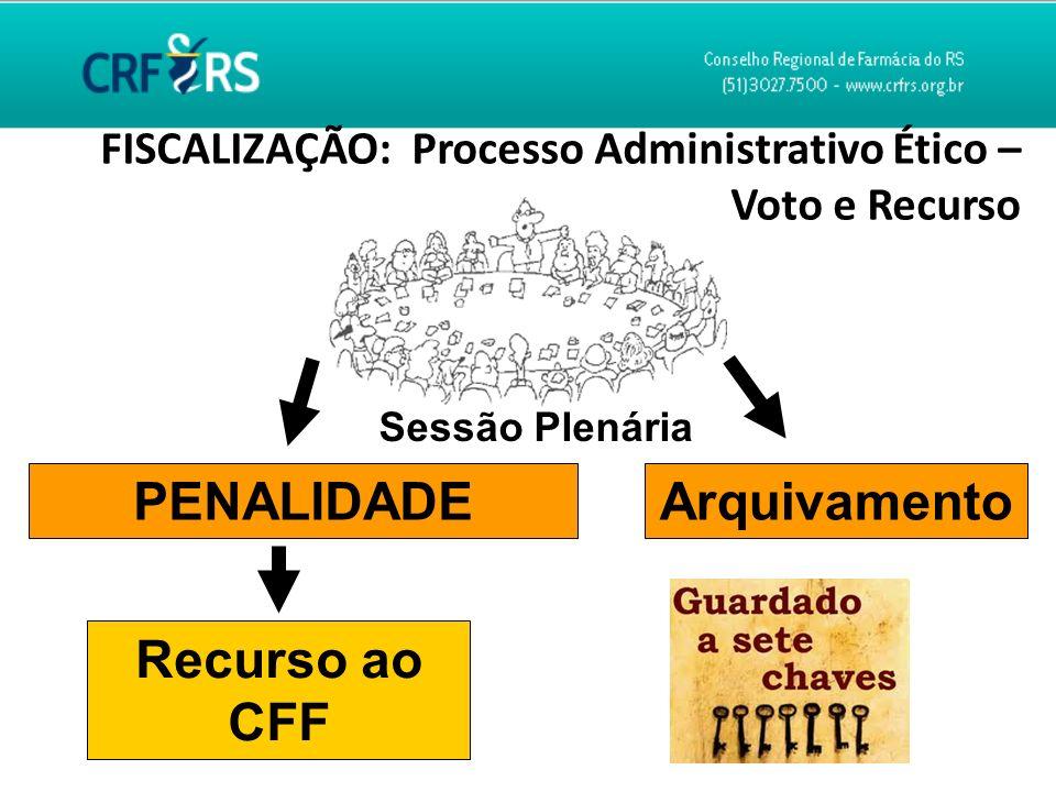 PENALIDADE Arquivamento Recurso ao CFF