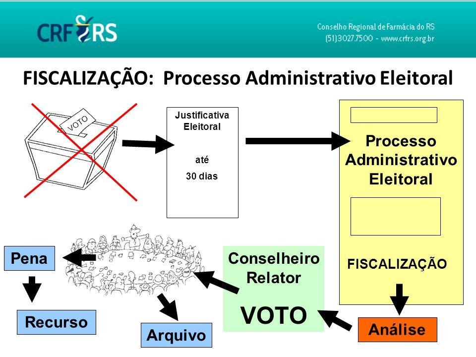 VOTO FISCALIZAÇÃO: Processo Administrativo Eleitoral