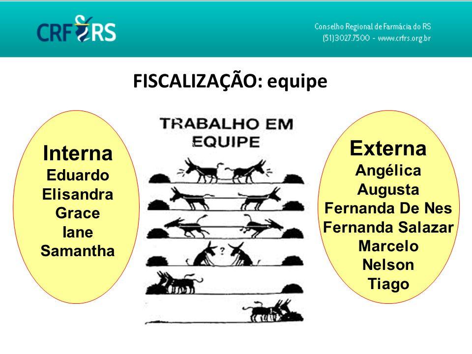 FISCALIZAÇÃO: equipe Externa Interna Angélica Eduardo Augusta