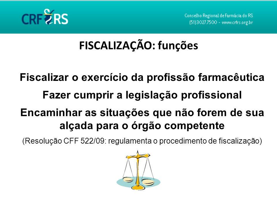 FISCALIZAÇÃO: funções