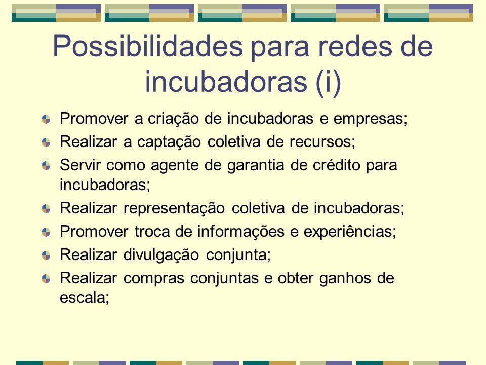 Possibilidades para redes de incubadoras (i)