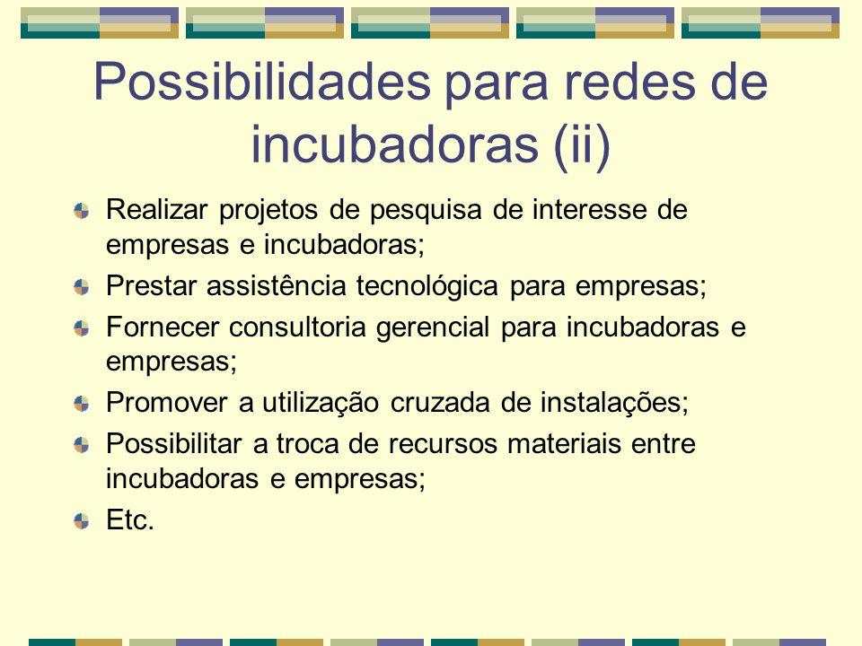Possibilidades para redes de incubadoras (ii)