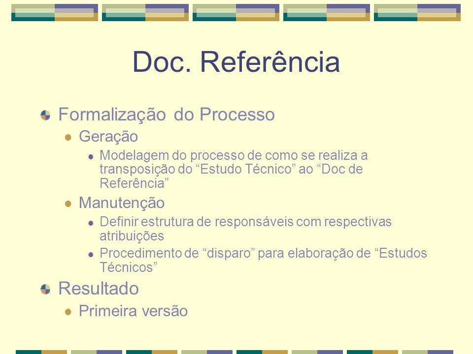 Doc. Referência Formalização do Processo Resultado Geração Manutenção