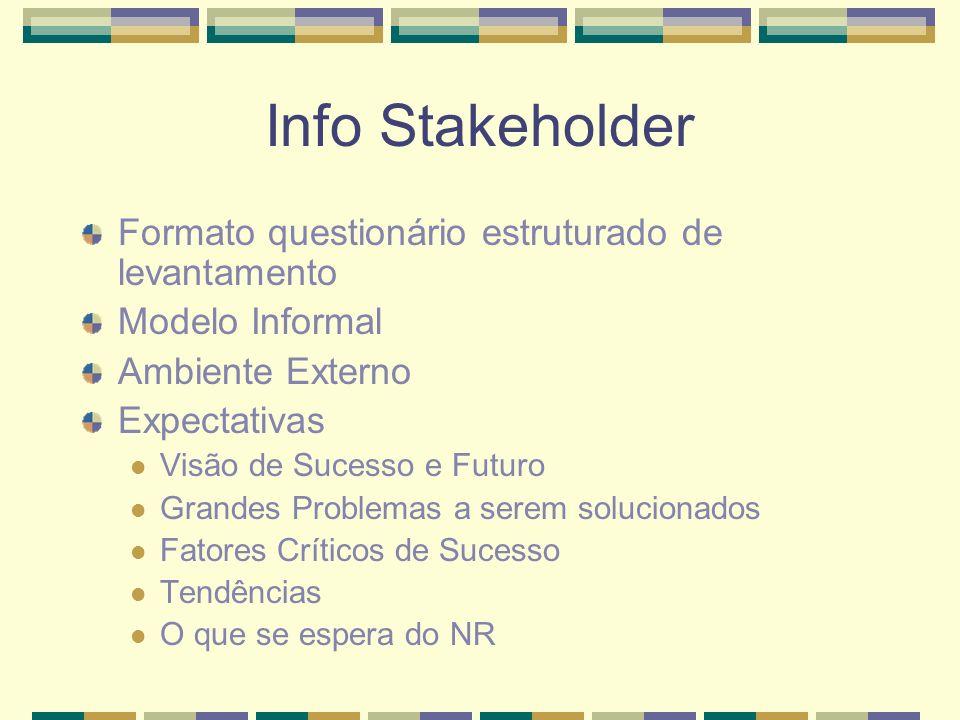 Info Stakeholder Formato questionário estruturado de levantamento