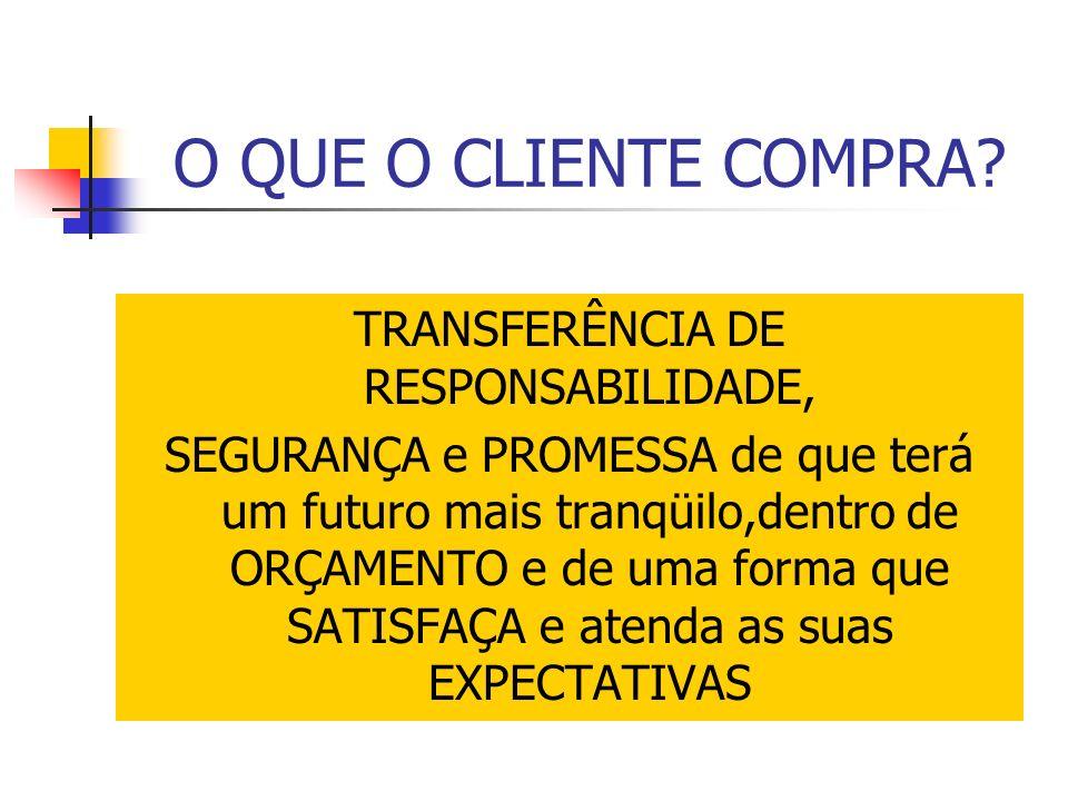 TRANSFERÊNCIA DE RESPONSABILIDADE,