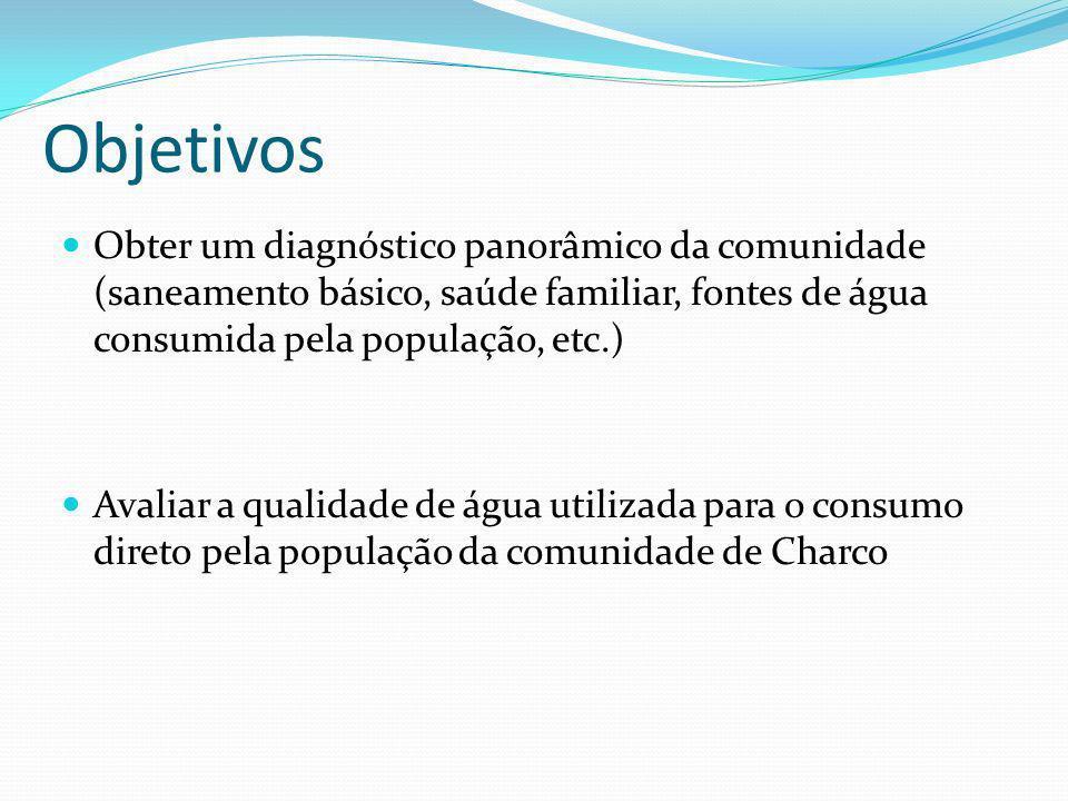 Objetivos Obter um diagnóstico panorâmico da comunidade (saneamento básico, saúde familiar, fontes de água consumida pela população, etc.)
