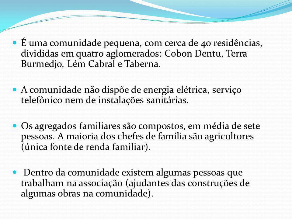 É uma comunidade pequena, com cerca de 40 residências, divididas em quatro aglomerados: Cobon Dentu, Terra Burmedjo, Lém Cabral e Taberna.