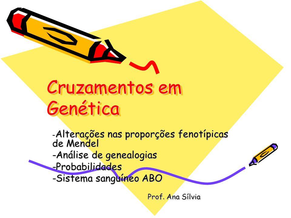 Cruzamentos em Genética