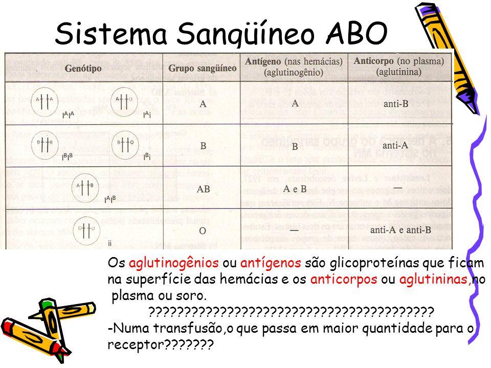 Sistema Sangüíneo ABO Os aglutinogênios ou antígenos são glicoproteínas que ficam. na superfície das hemácias e os anticorpos ou aglutininas,no.