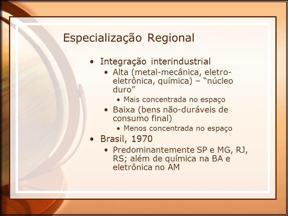 Especialização Regional