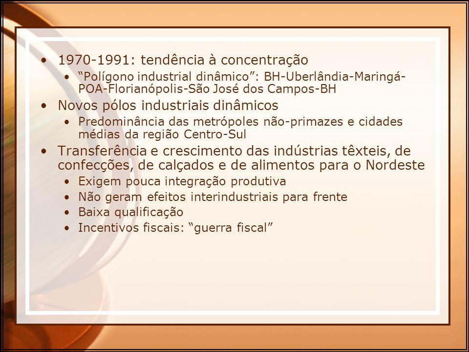 1970-1991: tendência à concentração