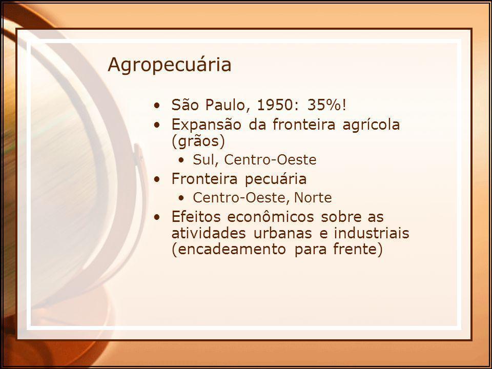 Agropecuária São Paulo, 1950: 35%!