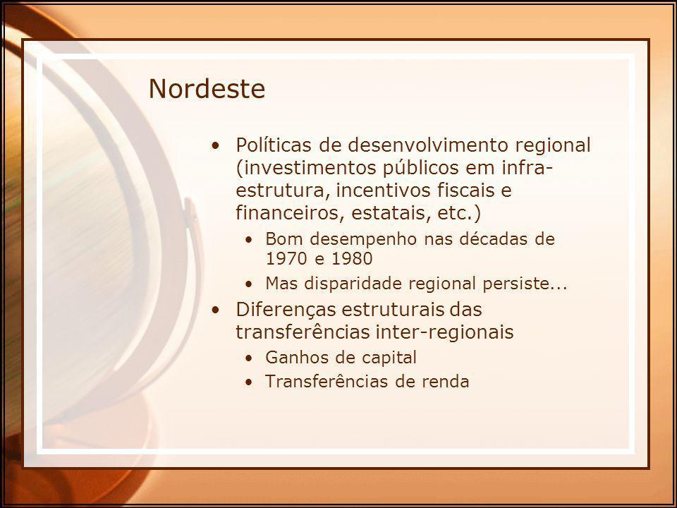 Nordeste Políticas de desenvolvimento regional (investimentos públicos em infra-estrutura, incentivos fiscais e financeiros, estatais, etc.)