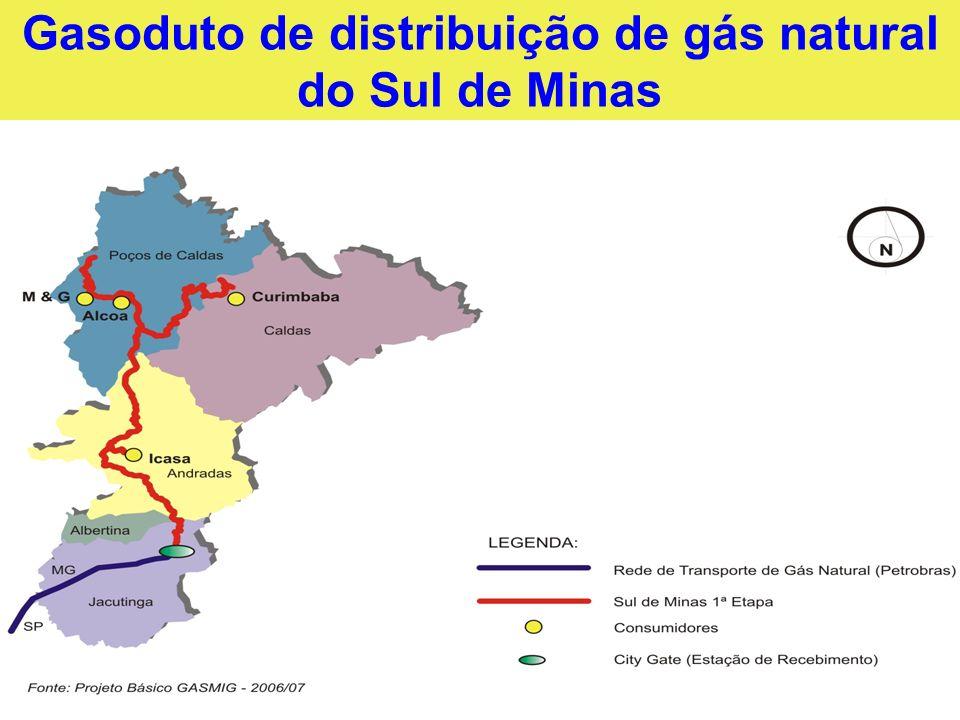Gasoduto de distribuição de gás natural do Sul de Minas
