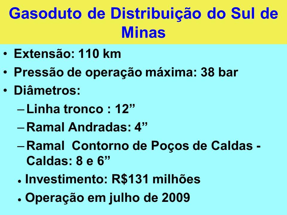 Gasoduto de Distribuição do Sul de Minas