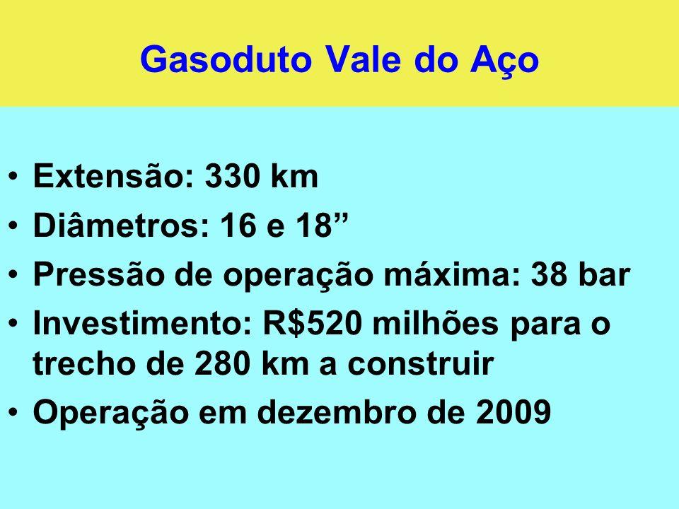 Gasoduto Vale do Aço Extensão: 330 km Diâmetros: 16 e 18