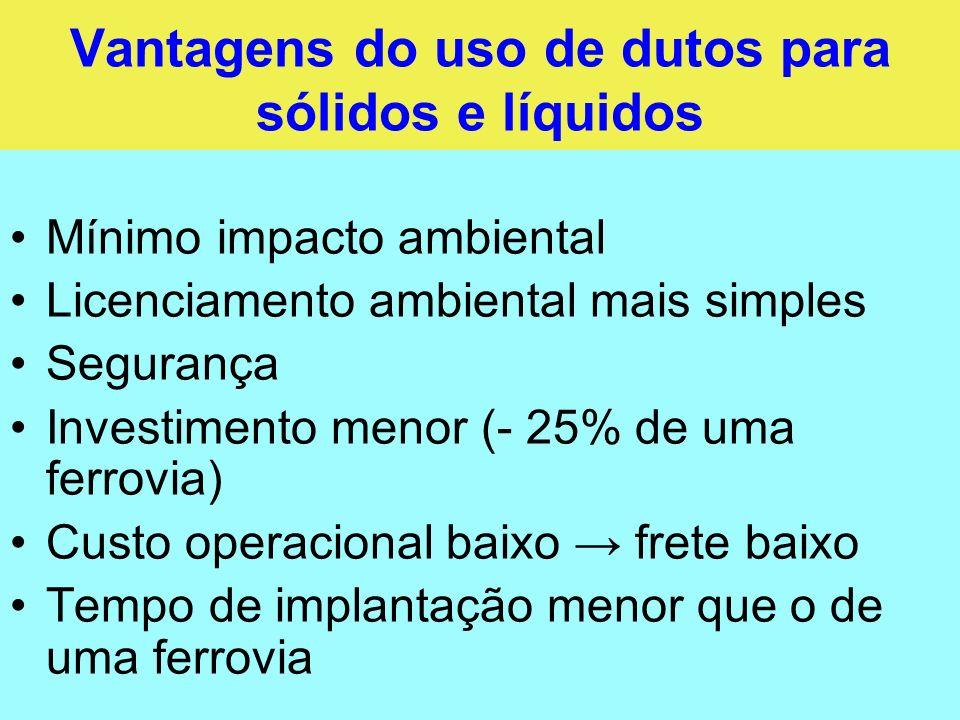 Vantagens do uso de dutos para sólidos e líquidos