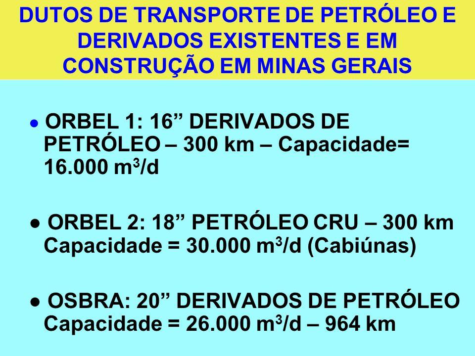 ● OSBRA: 20 DERIVADOS DE PETRÓLEO Capacidade = 26.000 m3/d – 964 km