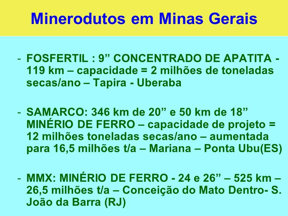 Minerodutos em Minas Gerais