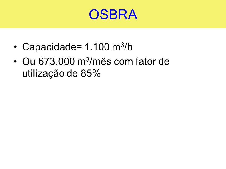 OSBRA Capacidade= 1.100 m3/h Ou 673.000 m3/mês com fator de utilização de 85%