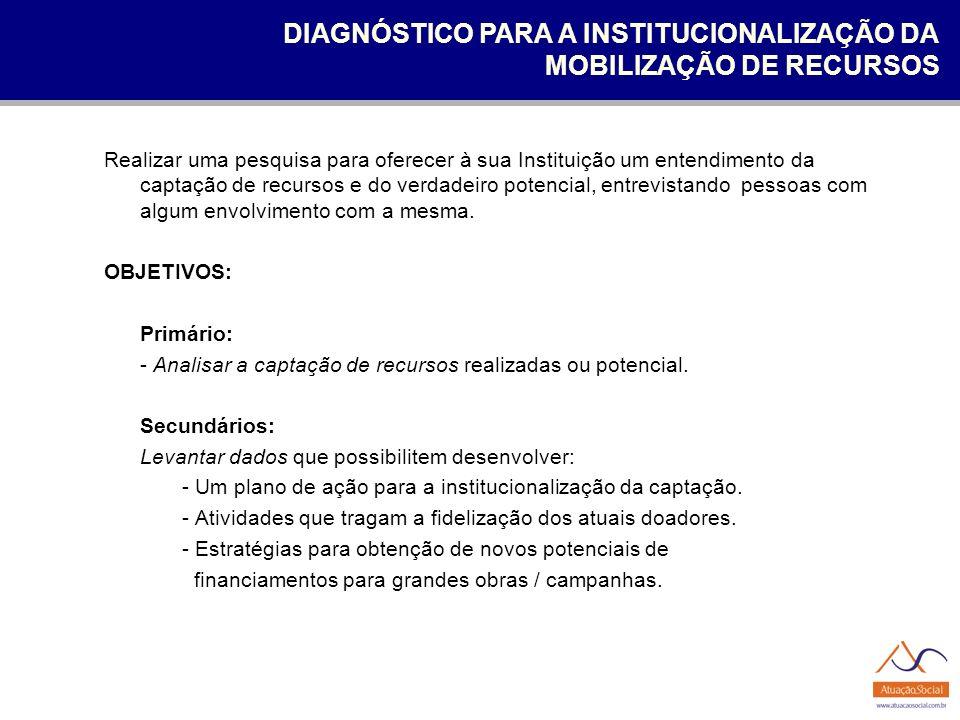 DIAGNÓSTICO PARA A INSTITUCIONALIZAÇÃO DA MOBILIZAÇÃO DE RECURSOS