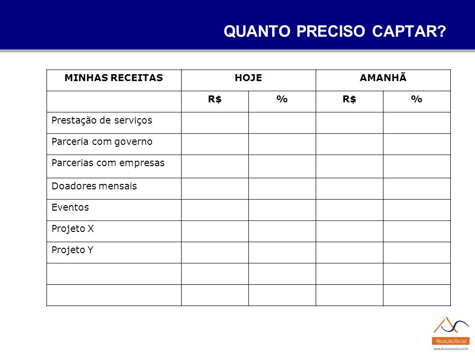 QUANTO PRECISO CAPTAR MINHAS RECEITAS HOJE AMANHÃ R$ %