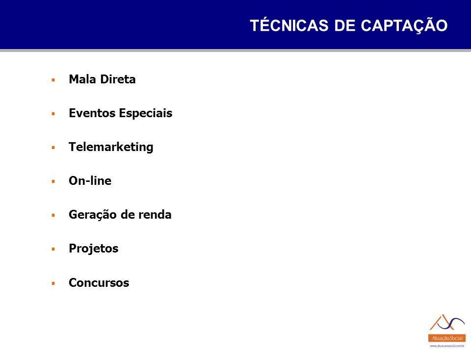 TÉCNICAS DE CAPTAÇÃO Mala Direta Eventos Especiais Telemarketing