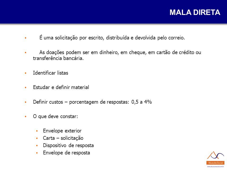 MALA DIRETA É uma solicitação por escrito, distribuída e devolvida pelo correio.