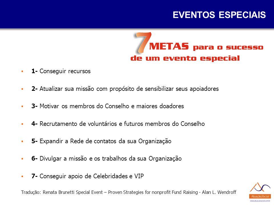 EVENTOS ESPECIAIS 1- Conseguir recursos