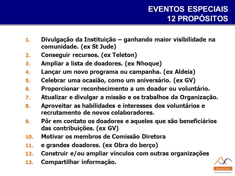 EVENTOS ESPECIAIS 12 PROPÓSITOS