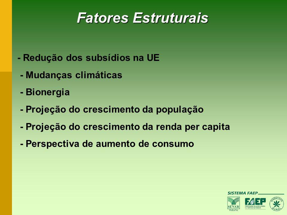 Fatores Estruturais - Redução dos subsídios na UE