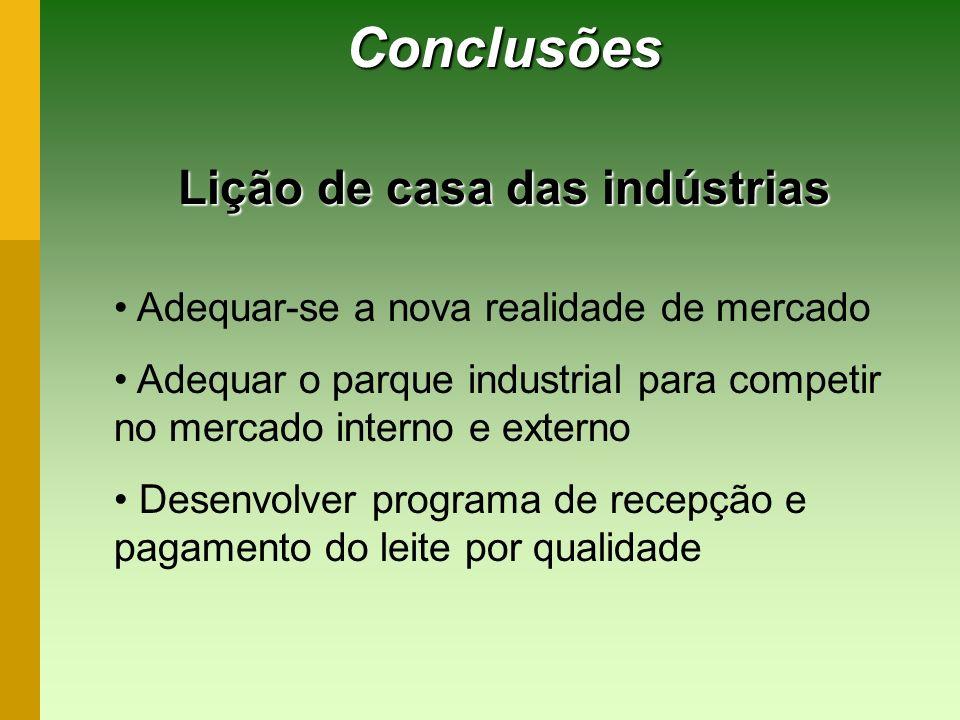 Lição de casa das indústrias