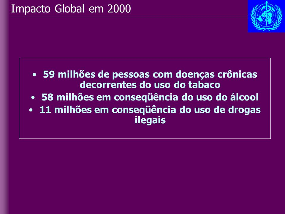 Impacto Global em 2000 59 milhões de pessoas com doenças crônicas decorrentes do uso do tabaco. 58 milhões em conseqüência do uso do álcool.