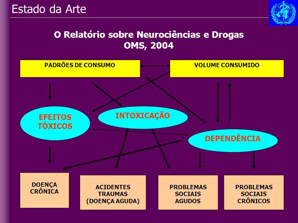 O Relatório sobre Neurociências e Drogas