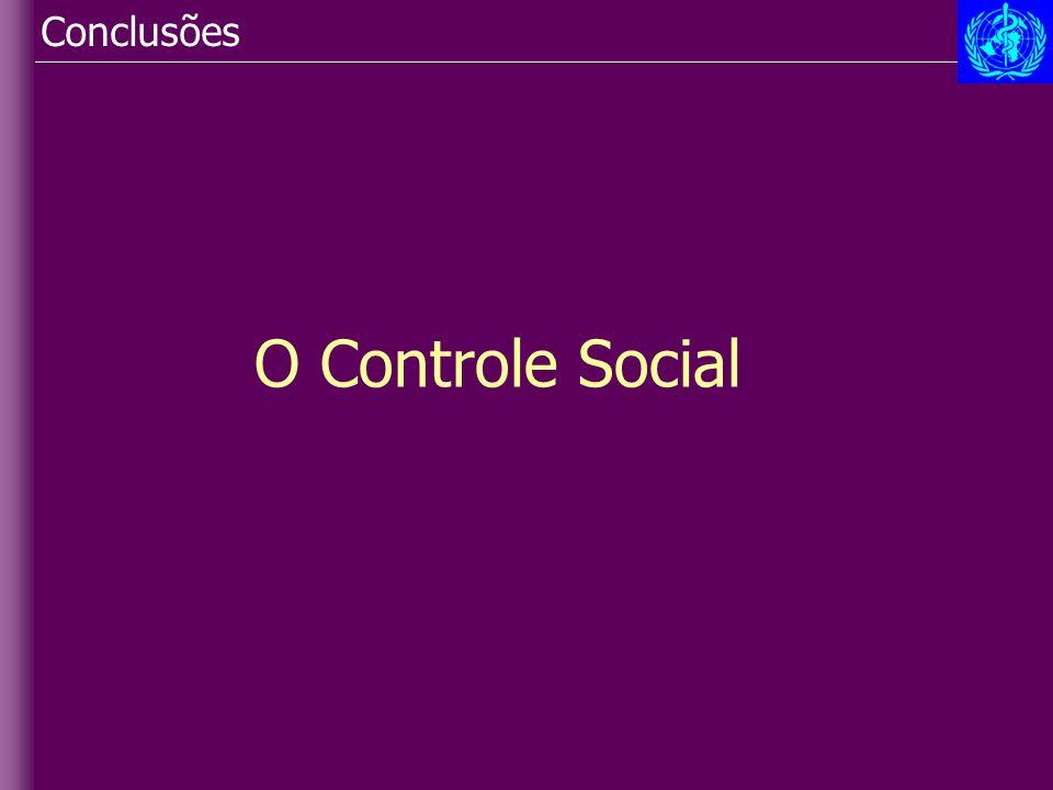 Conclusões O Controle Social