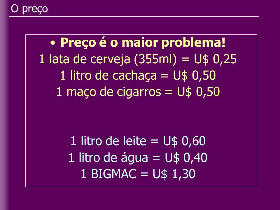 Preço é o maior problema! 1 lata de cerveja (355ml) = U$ 0,25